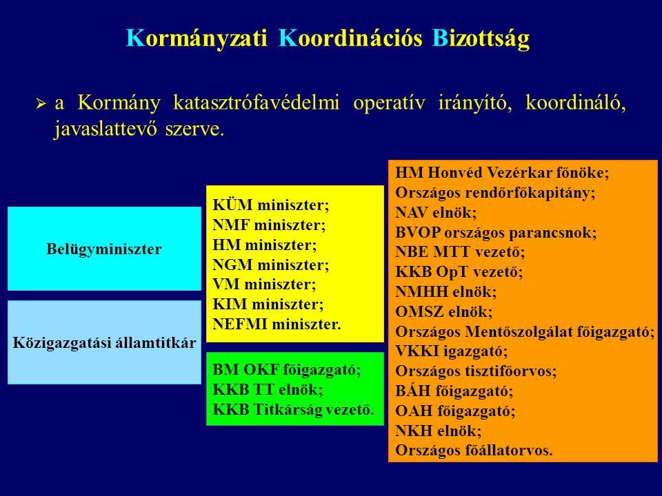Vörösiszap - KKB OpT főbb feladatai VII.