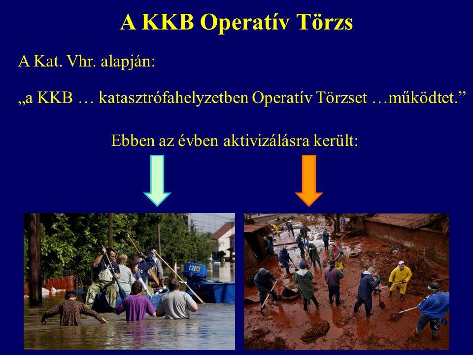 """A KKB Operatív Törzs A Kat. Vhr. alapján: """"a KKB … katasztrófahelyzetben Operatív Törzset …működtet."""" Ebben az évben aktivizálásra került:"""