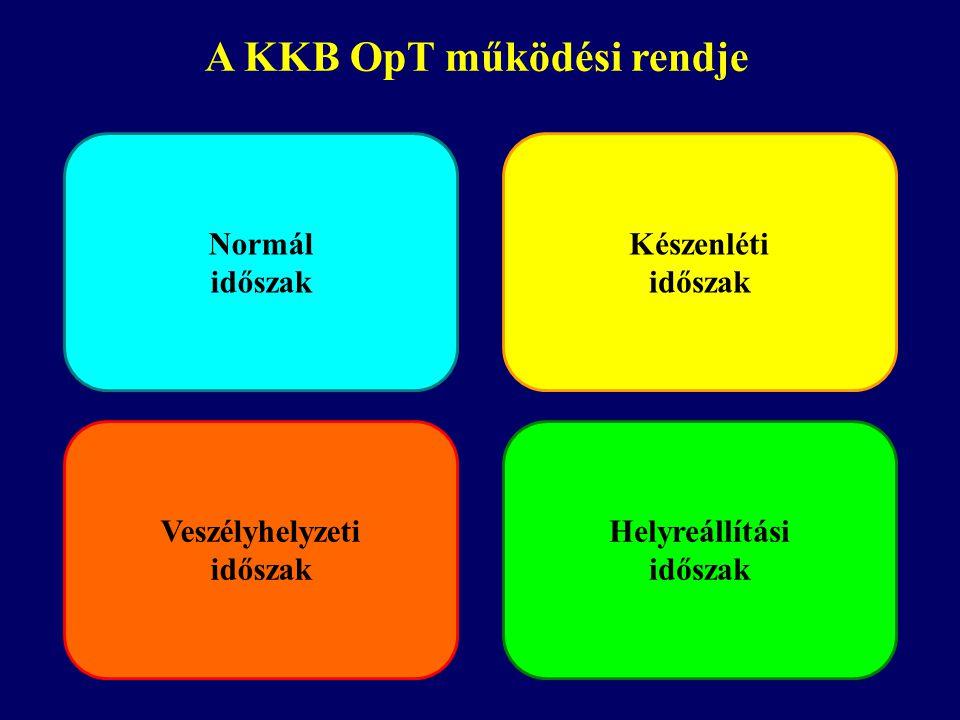 A KKB OpT működési rendje Normál időszak Készenléti időszak Veszélyhelyzeti időszak Helyreállítási időszak