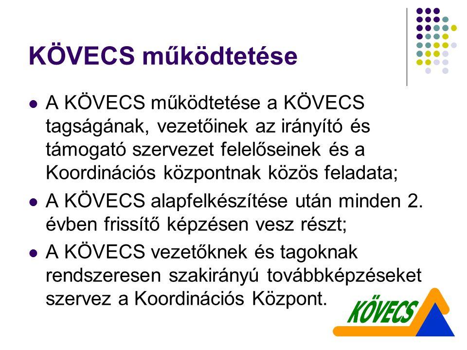 KÖVECS működtetése A KÖVECS működtetése a KÖVECS tagságának, vezetőinek az irányító és támogató szervezet felelőseinek és a Koordinációs központnak közös feladata; A KÖVECS alapfelkészítése után minden 2.