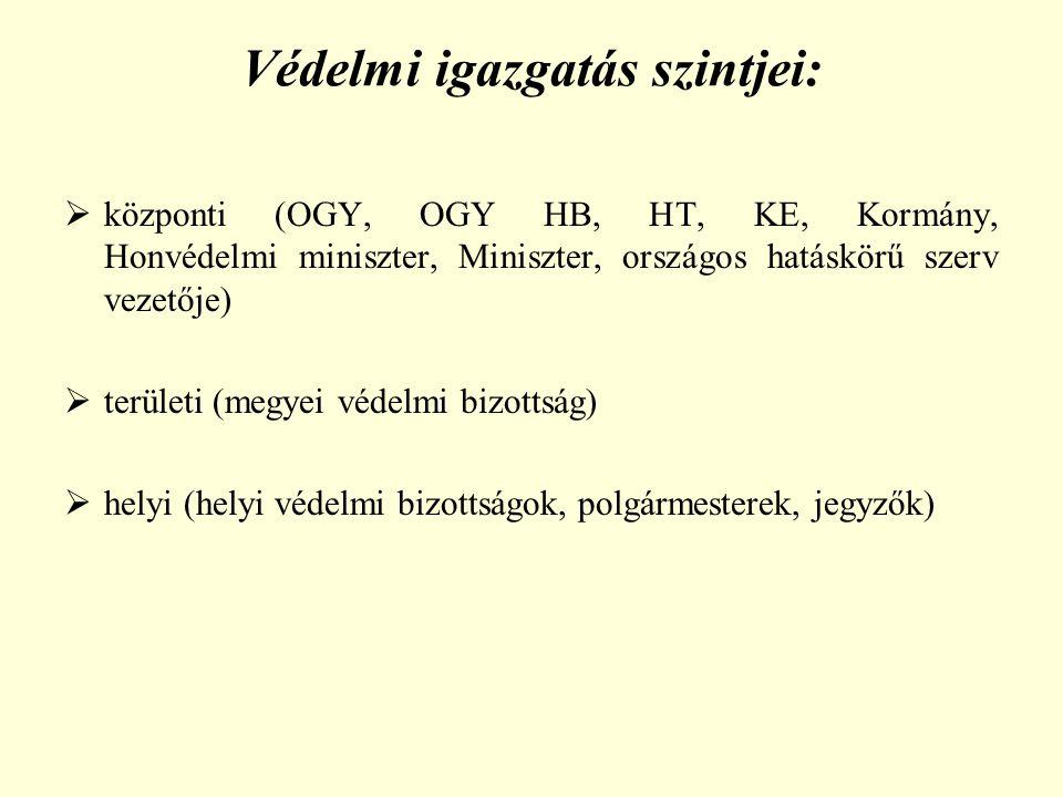 Védelmi igazgatás szintjei:  központi (OGY, OGY HB, HT, KE, Kormány, Honvédelmi miniszter, Miniszter, országos hatáskörű szerv vezetője)  területi (