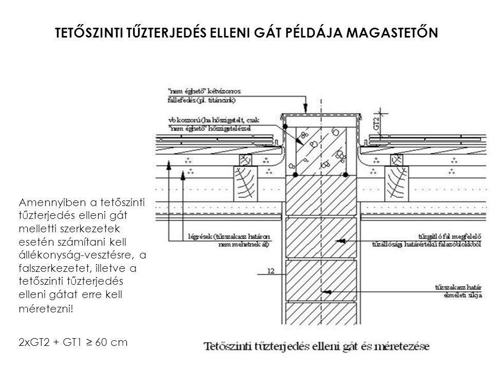 TETŐSZINTI TŰZTERJEDÉS ELLENI GÁT PÉLDÁJA MAGASTETŐN Amennyiben a tetőszinti tűzterjedés elleni gát melletti szerkezetek esetén számítani kell állékonyság-vesztésre, a falszerkezetet, illetve a tetőszinti tűzterjedés elleni gátat erre kell méretezni.