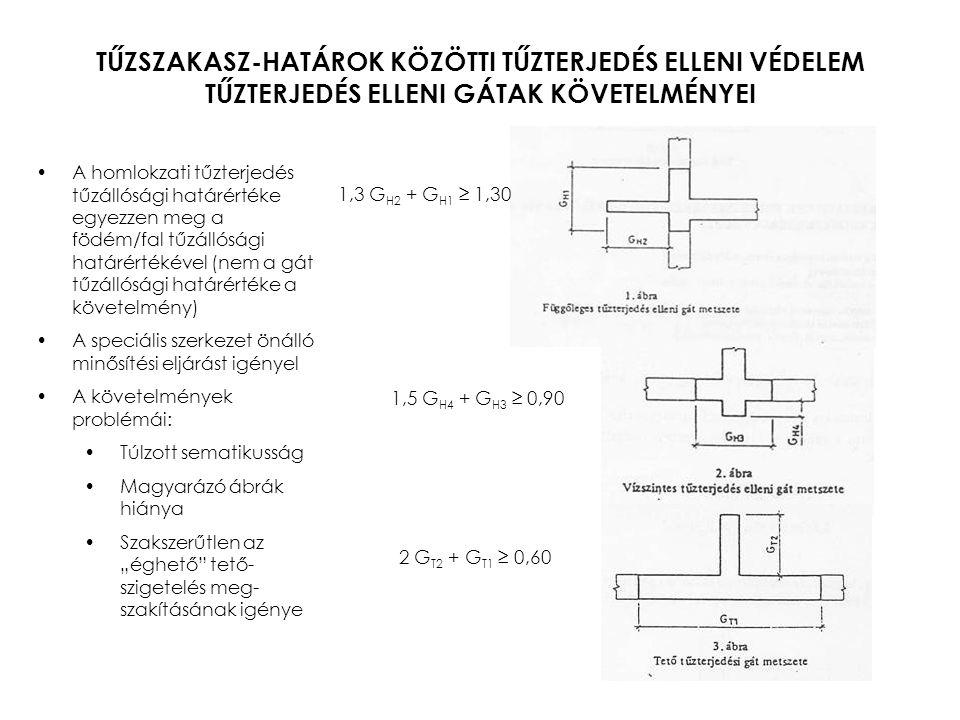 """TŰZSZAKASZ-HATÁROK KÖZÖTTI TŰZTERJEDÉS ELLENI VÉDELEM TŰZTERJEDÉS ELLENI GÁTAK KÖVETELMÉNYEI 1,3 G H2 + G H1 ≥ 1,30 1,5 G H4 + G H3 ≥ 0,90 2 G T2 + G T1 ≥ 0,60 A homlokzati tűzterjedés tűzállósági határértéke egyezzen meg a födém/fal tűzállósági határértékével (nem a gát tűzállósági határértéke a követelmény) A speciális szerkezet önálló minősítési eljárást igényel A követelmények problémái: Túlzott sematikusság Magyarázó ábrák hiánya Szakszerűtlen az """"éghető tető- szigetelés meg- szakításának igénye"""
