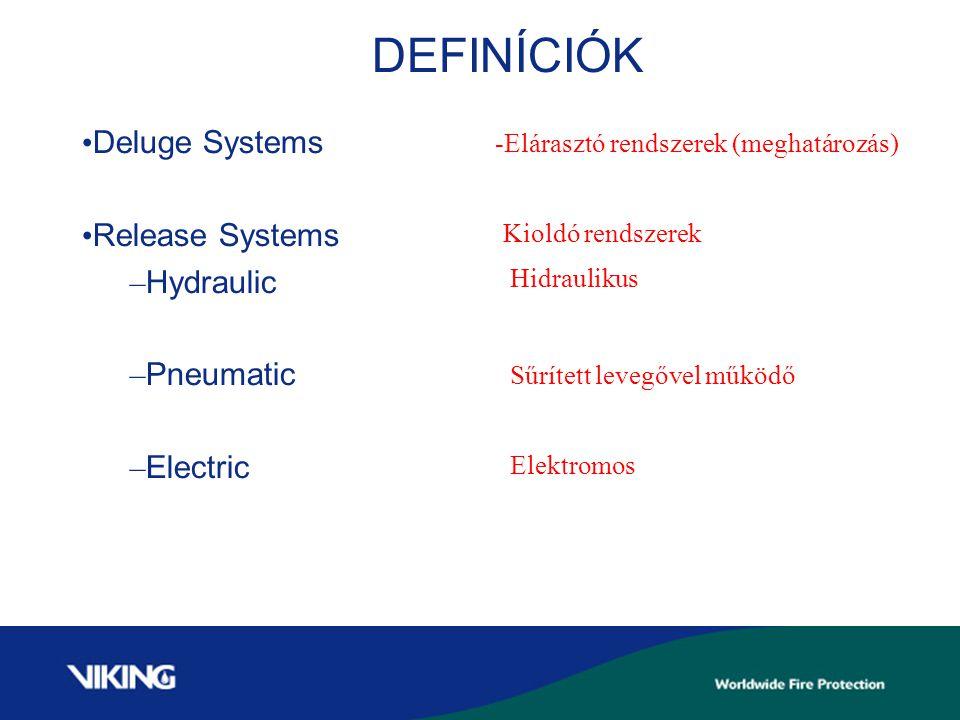 DEFINÍCIÓK Deluge Systems Release Systems – Hydraulic – Pneumatic – Electric -Elárasztó rendszerek (meghatározás) Kioldó rendszerek Hidraulikus Sűríte