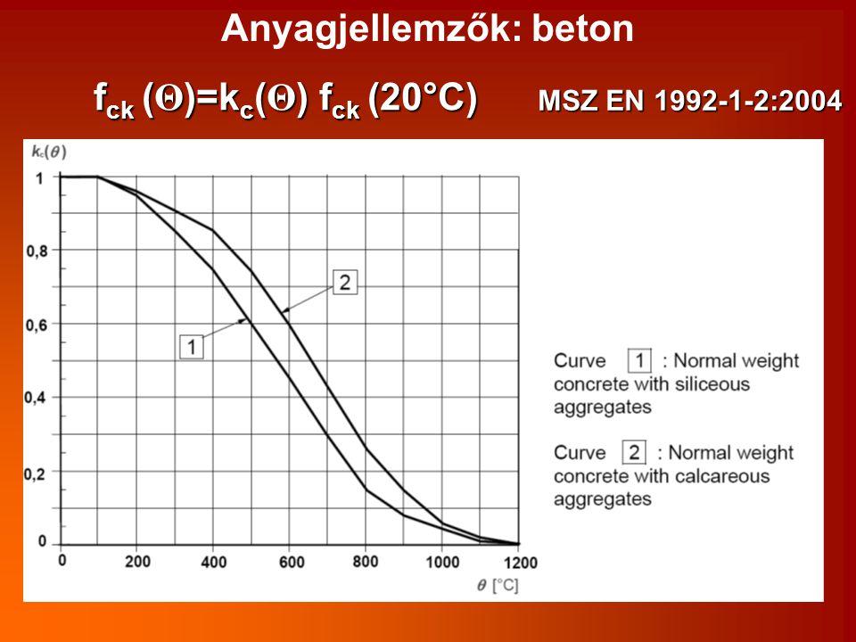 Anyagjellemzők: beton f ck ( Θ )=k c ( Θ ) f ck (20°C) MSZ EN 1992-1-2:2004
