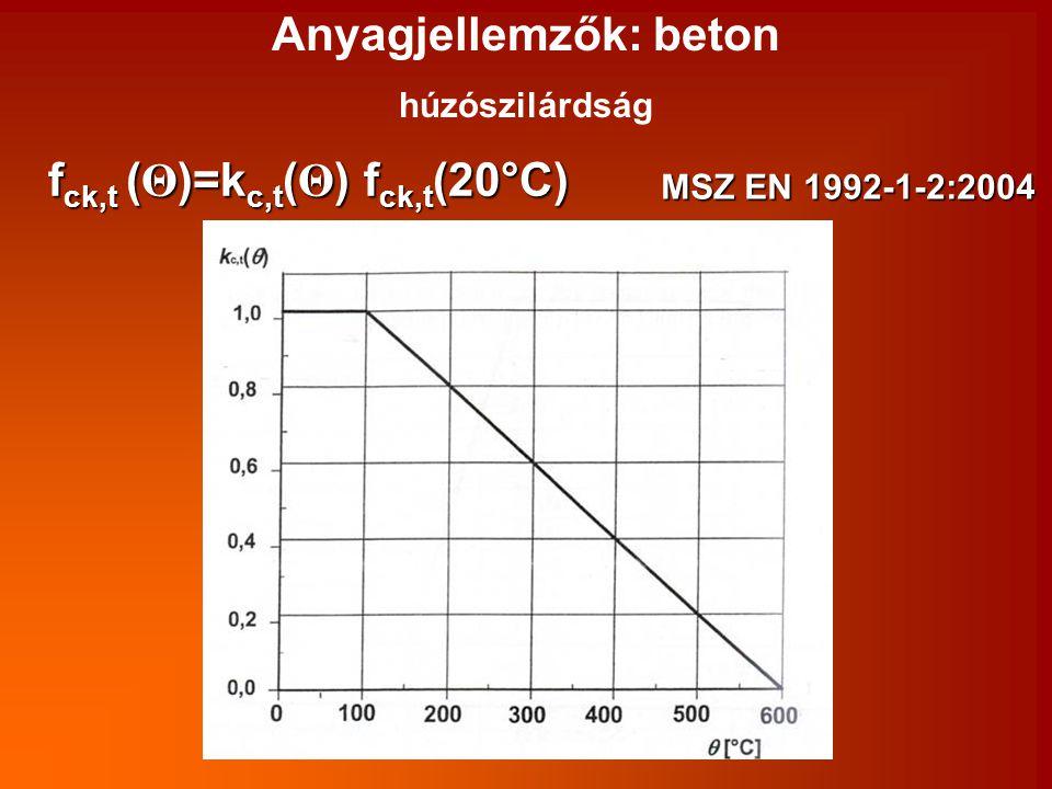Anyagjellemzők: beton húzószilárdság MSZ EN 1992-1-2:2004 f ck,t ( Θ )=k c,t ( Θ ) f ck,t (20°C)