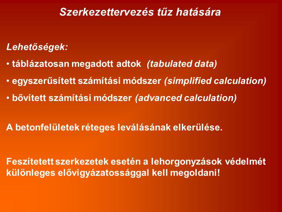 Szerkezettervezés tűz hatására Lehetőségek: táblázatosan megadott adtok (tabulated data) egyszerűsített számítási módszer (simplified calculation) bőv