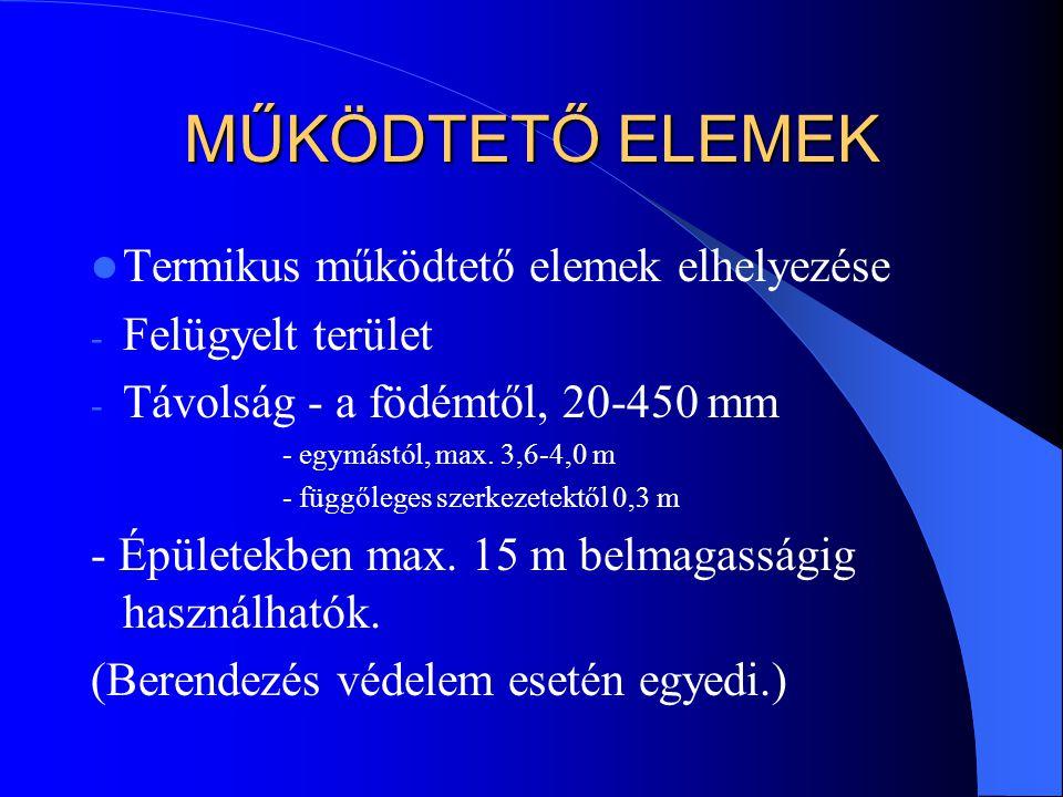 MŰKÖDTETŐ ELEMEK Termikus működtető elemek elhelyezése - Felügyelt terület - Távolság - a födémtől, 20-450 mm - egymástól, max. 3,6-4,0 m - függőleges