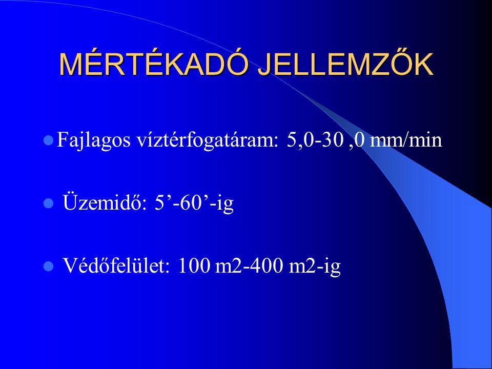 MÉRTÉKADÓ JELLEMZŐK Fajlagos víztérfogatáram: 5,0-30,0 mm/min Üzemidő: 5'-60'-ig Védőfelület: 100 m2-400 m2-ig