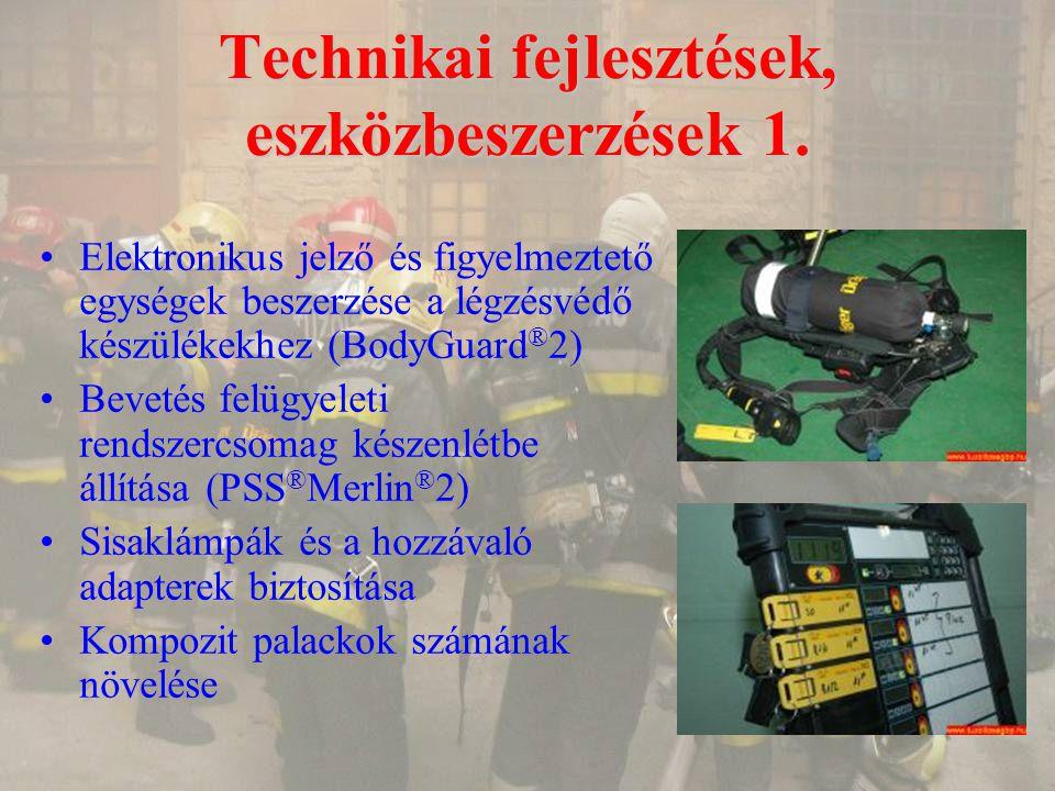 Technikai fejlesztések, eszközbeszerzések 1. Elektronikus jelző és figyelmeztető egységek beszerzése a légzésvédő készülékekhez (BodyGuard ® 2) Beveté