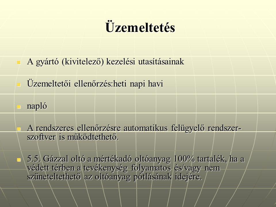 Üzemeltetés Üzemeltetés A gyártó (kivitelező) kezelési utasításainak A gyártó (kivitelező) kezelési utasításainak Üzemeltetői ellenőrzés:heti napi hav