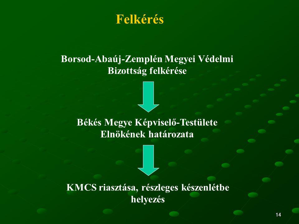 14 Felkérés Borsod-Abaúj-Zemplén Megyei Védelmi Bizottság felkérése Békés Megye Képviselő-Testülete Elnökének határozata KMCS riasztása, részleges kés
