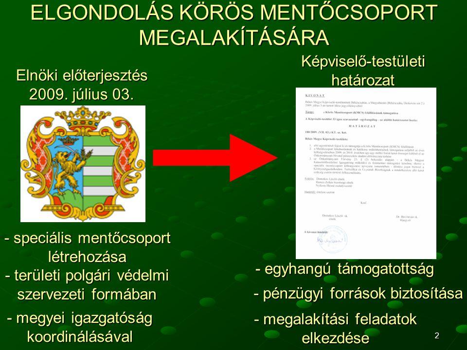 2 ELGONDOLÁS KÖRÖS MENTŐCSOPORT MEGALAKÍTÁSÁRA Elnöki előterjesztés 2009. július 03. Képviselő-testületi határozat - speciális mentőcsoport létrehozás