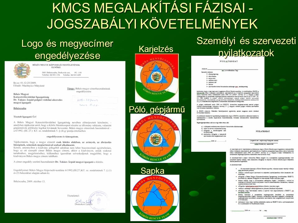 5 KMCS MEGALAKÍTÁSI FÁZISAI - JOGSZABÁLYI KÖVETELMÉNYEK Logo és megyecímer engedélyezése Személyi és szervezeti nyilatkozatok Karjelzés Póló, gépjármű
