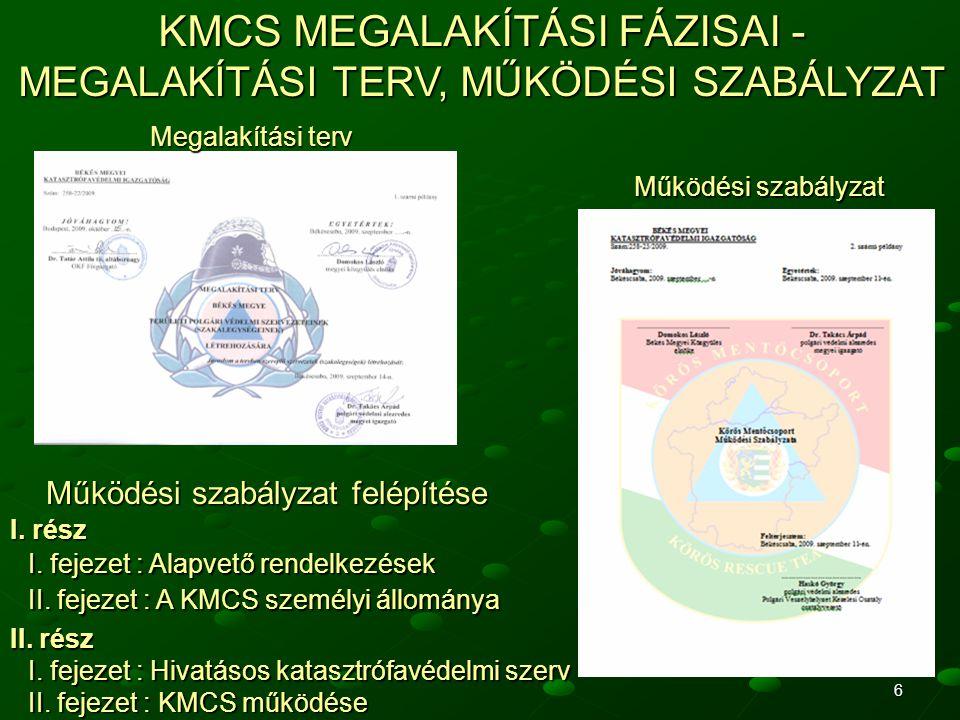 6 KMCS MEGALAKÍTÁSI FÁZISAI - MEGALAKÍTÁSI TERV, MŰKÖDÉSI SZABÁLYZAT Megalakítási terv Működési szabályzat I. rész I. fejezet : Alapvető rendelkezések