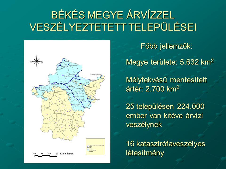 BÉKÉS MEGYE ÁRVÍZZEL VESZÉLYEZTETETT TELEPÜLÉSEI Megye területe: 5.632 km 2 Mélyfekvésű mentesített ártér: 2.700 km 2 16 katasztrófaveszélyes létesítmény 25 településen 224.000 ember van kitéve árvízi veszélynek Főbb jellemzők:
