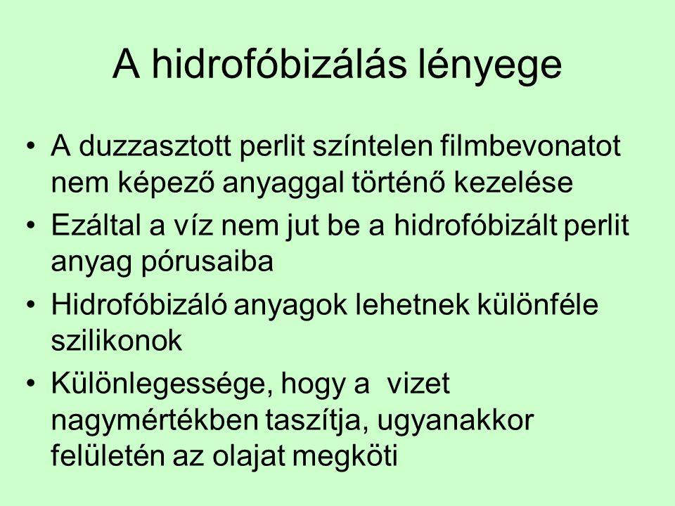 A hidrofóbizálás lényege A duzzasztott perlit színtelen filmbevonatot nem képező anyaggal történő kezelése Ezáltal a víz nem jut be a hidrofóbizált pe