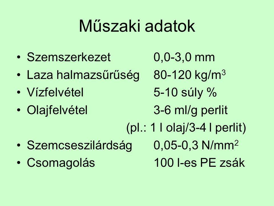 Műszaki adatok Szemszerkezet 0,0-3,0 mm Laza halmazsűrűség80-120 kg/m 3 Vízfelvétel5-10 súly % Olajfelvétel3-6 ml/g perlit (pl.: 1 l olaj/3-4 l perlit