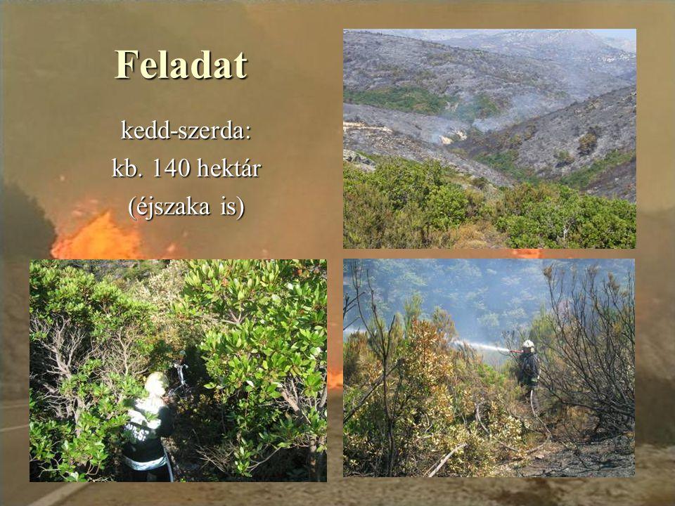 Feladat kedd-szerda: kb. 140 hektár (éjszaka is)