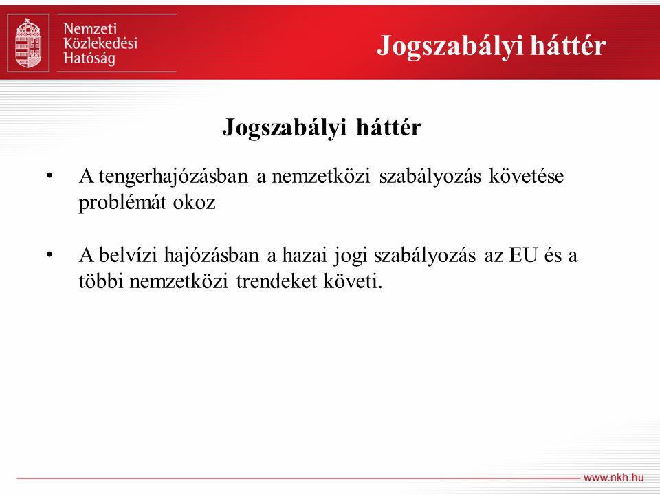 Jogszabályi háttér A tengerhajózásban a nemzetközi szabályozás követése problémát okoz A belvízi hajózásban a hazai jogi szabályozás az EU és a többi