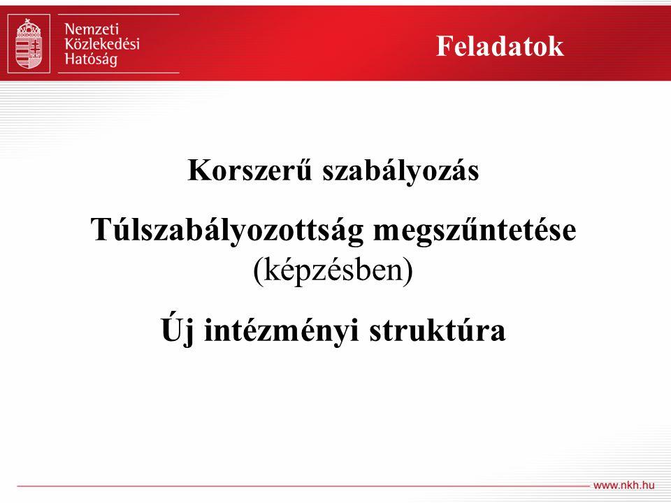 Korszerű szabályozás Túlszabályozottság megszűntetése (képzésben) Új intézményi struktúra Feladatok