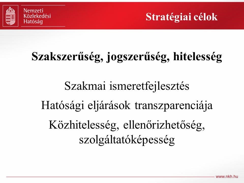 Stratégiai célok Szakszerűség, jogszerűség, hitelesség Szakmai ismeretfejlesztés Hatósági eljárások transzparenciája Közhitelesség, ellenőrizhetőség,