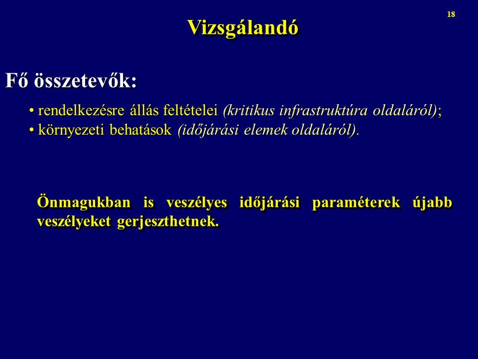 Fő összetevők: rendelkezésre állás feltételei (kritikus infrastruktúra oldaláról); rendelkezésre állás feltételei (kritikus infrastruktúra oldaláról);