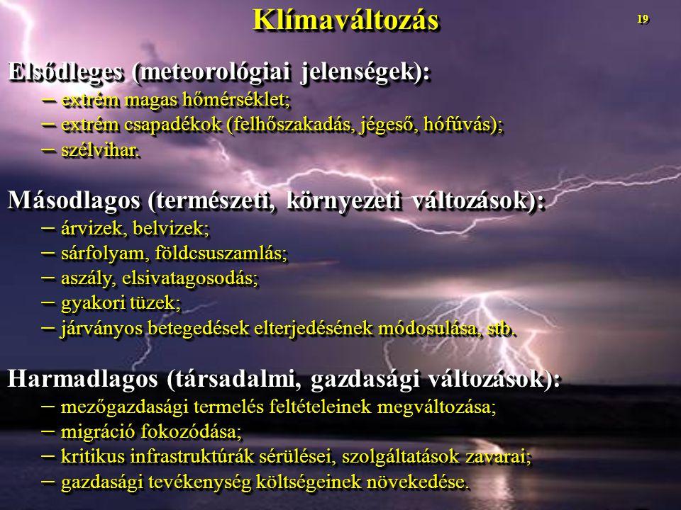 Elsődleges (meteorológiai jelenségek): — extrém magas hőmérséklet; — extrém csapadékok (felhőszakadás, jégeső, hófúvás); — szélvihar. Másodlagos (term