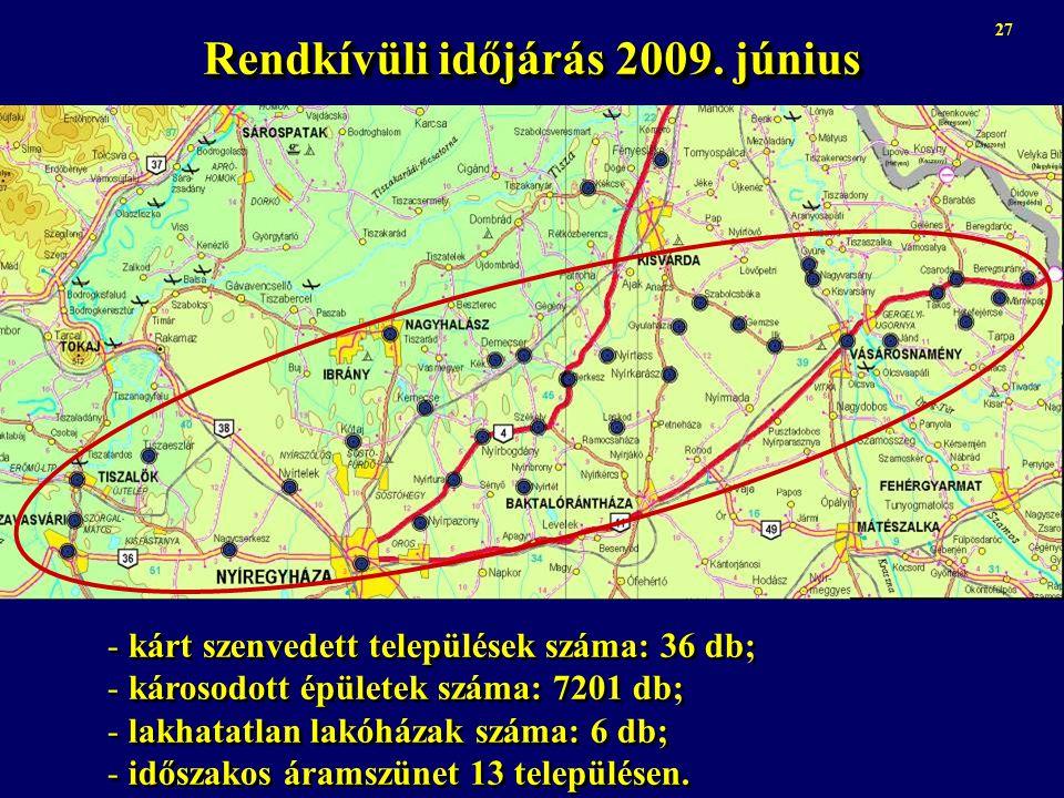 Rendkívüli időjárás 2009. június - - kárt szenvedett települések száma: 36 db; - - károsodott épületek száma: 7201 db; - - lakhatatlan lakóházak száma