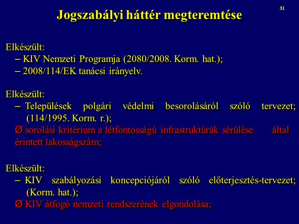 Elkészült: Elkészült: – KIV Nemzeti Programja (2080/2008. Korm. hat.); – 2008/114/EK tanácsi irányelv. Elkészült: Elkészült: – KIV Nemzeti Programja (