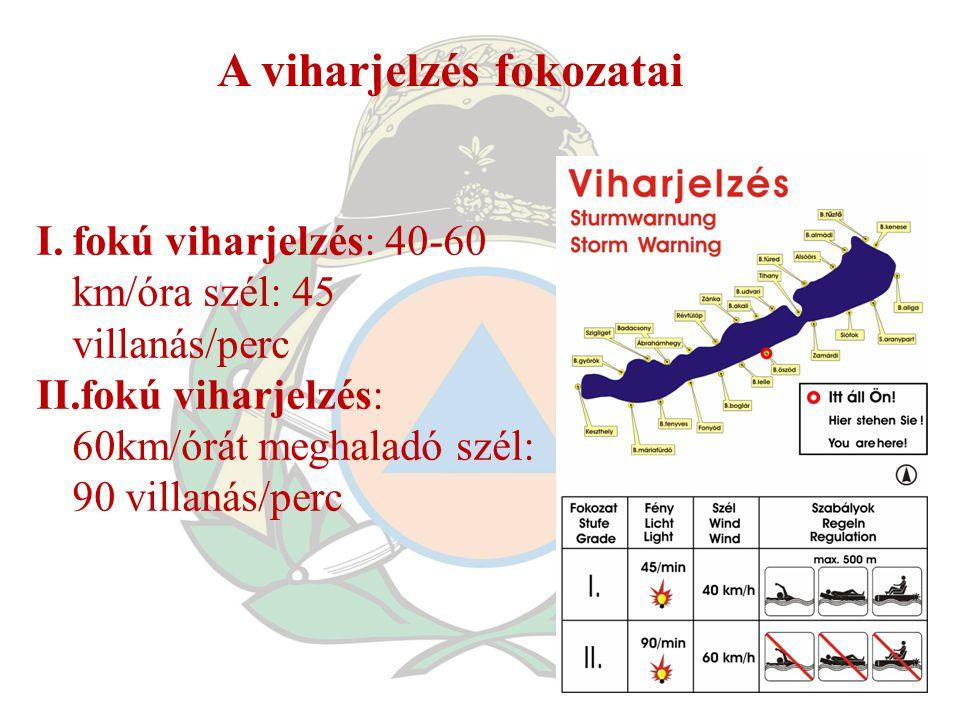 I.fokú viharjelzés: 40-60 km/óra szél: 45 villanás/perc II.fokú viharjelzés: 60km/órát meghaladó szél: 90 villanás/perc A viharjelzés fokozatai
