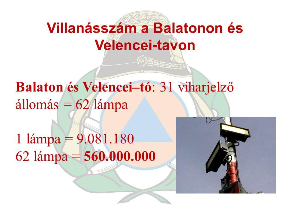 Balaton és Velencei–tó: 31 viharjelző állomás = 62 lámpa 1 lámpa = 9.081.180 62 lámpa = 560.000.000 Villanásszám a Balatonon és Velencei-tavon