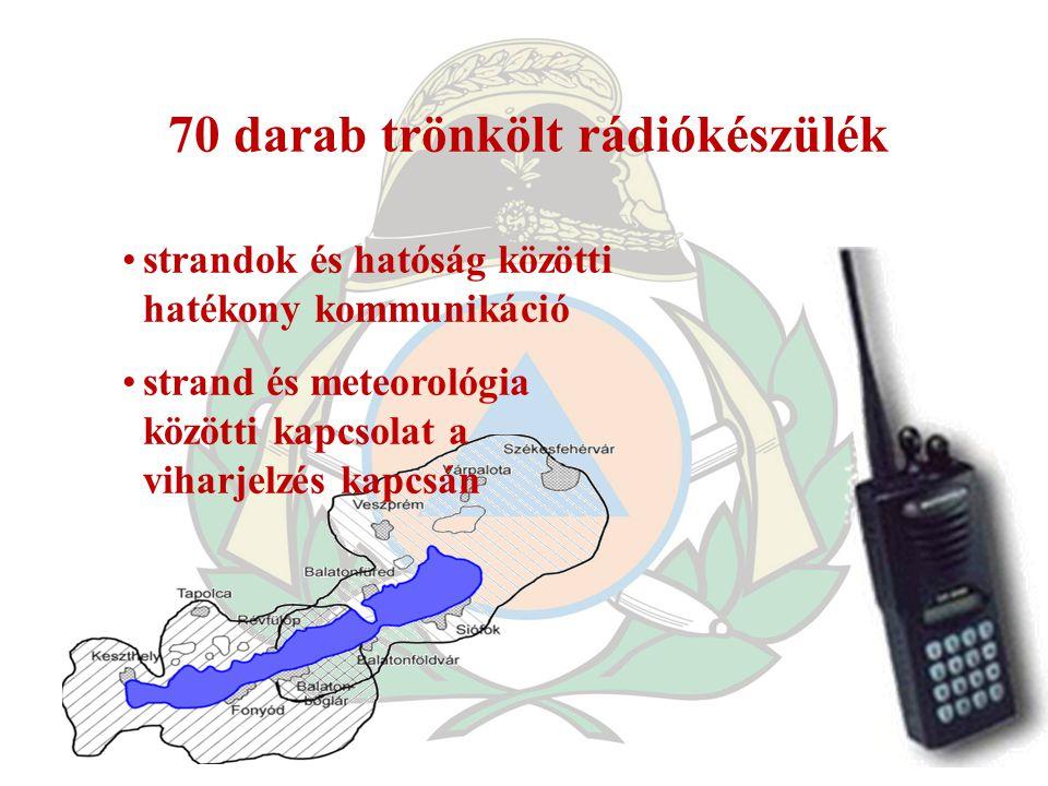 70 darab trönkölt rádiókészülék strandok és hatóság közötti hatékony kommunikáció strand és meteorológia közötti kapcsolat a viharjelzés kapcsán