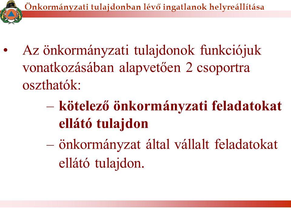 Az önkormányzati tulajdonok funkciójuk vonatkozásában alapvetően 2 csoportra oszthatók: –kötelező önkormányzati feladatokat ellátó tulajdon –önkormány