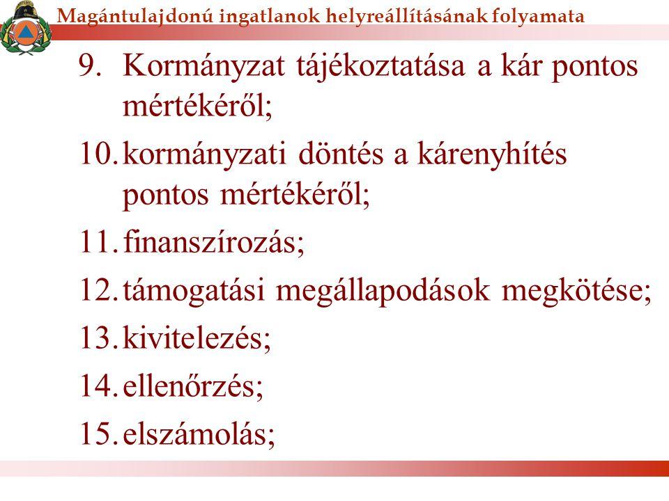 9.Kormányzat tájékoztatása a kár pontos mértékéről; 10.kormányzati döntés a kárenyhítés pontos mértékéről; 11.finanszírozás; 12.támogatási megállapodá