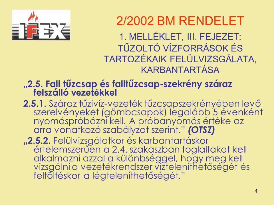 4 2/2002 BM RENDELET 1.MELLÉKLET, III.