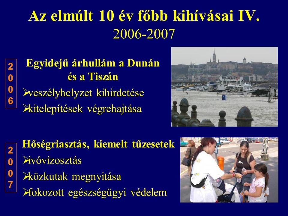 Az elmúlt 10 év főbb kihívásai IV. 2006-2007 Egyidejű árhullám a Dunán és a Tiszán  veszélyhelyzet kihirdetése  kitelepítések végrehajtása Hőségrias