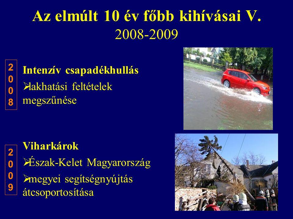Az elmúlt 10 év főbb kihívásai V. 2008-2009 Intenzív csapadékhullás  lakhatási feltételek megszűnése Viharkárok  Észak-Kelet Magyarország  megyei s