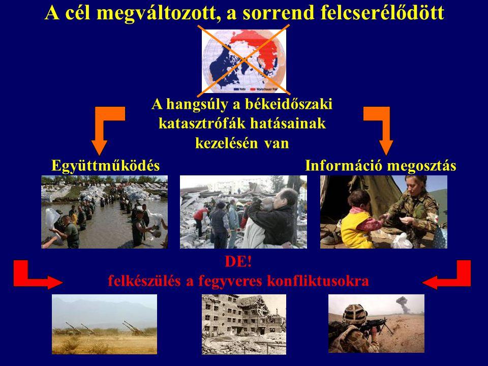 A cél megváltozott, a sorrend felcserélődött Információ megosztás A hangsúly a békeidőszaki katasztrófák hatásainak kezelésén van Együttműködés DE! fe