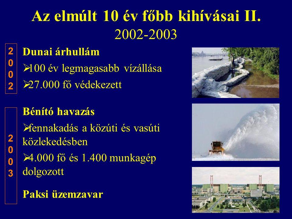 Az elmúlt 10 év főbb kihívásai II. 2002-2003 Dunai árhullám  100 év legmagasabb vízállása  27.000 fő védekezett Bénító havazás  fennakadás a közúti