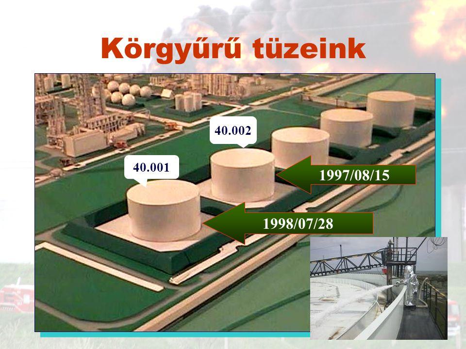 Körgyűrű tüzeink 40.001 40.002 1997/08/15 1998/07/28