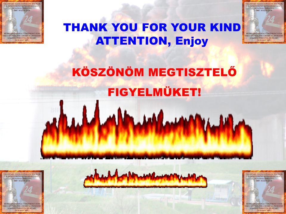 THANK YOU FOR YOUR KIND ATTENTION, Enjoy KÖSZÖNÖM MEGTISZTELŐ FIGYELMÜKET!
