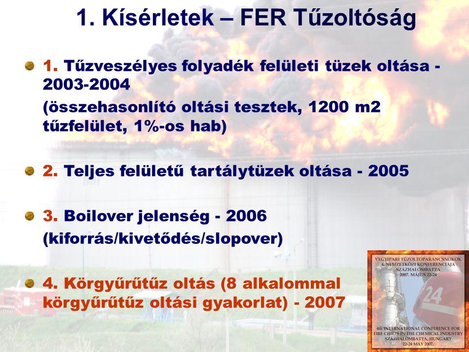 1. Kísérletek – FER Tűzoltóság 1. Tűzveszélyes folyadék felületi tüzek oltása - 2003-2004 (összehasonlító oltási tesztek, 1200 m2 tűzfelület, 1%-os ha