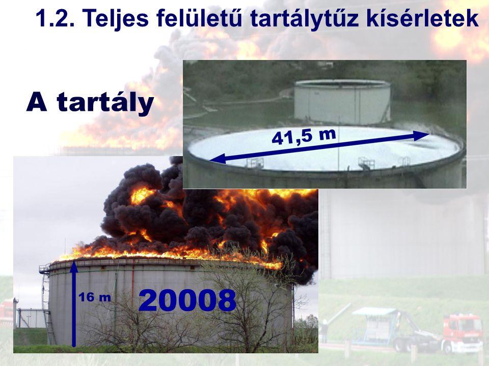 A tartály 20008 1.2. Teljes felületű tartálytűz kísérletek