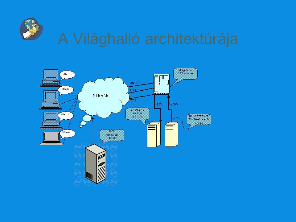 A Világhalló architektúrája