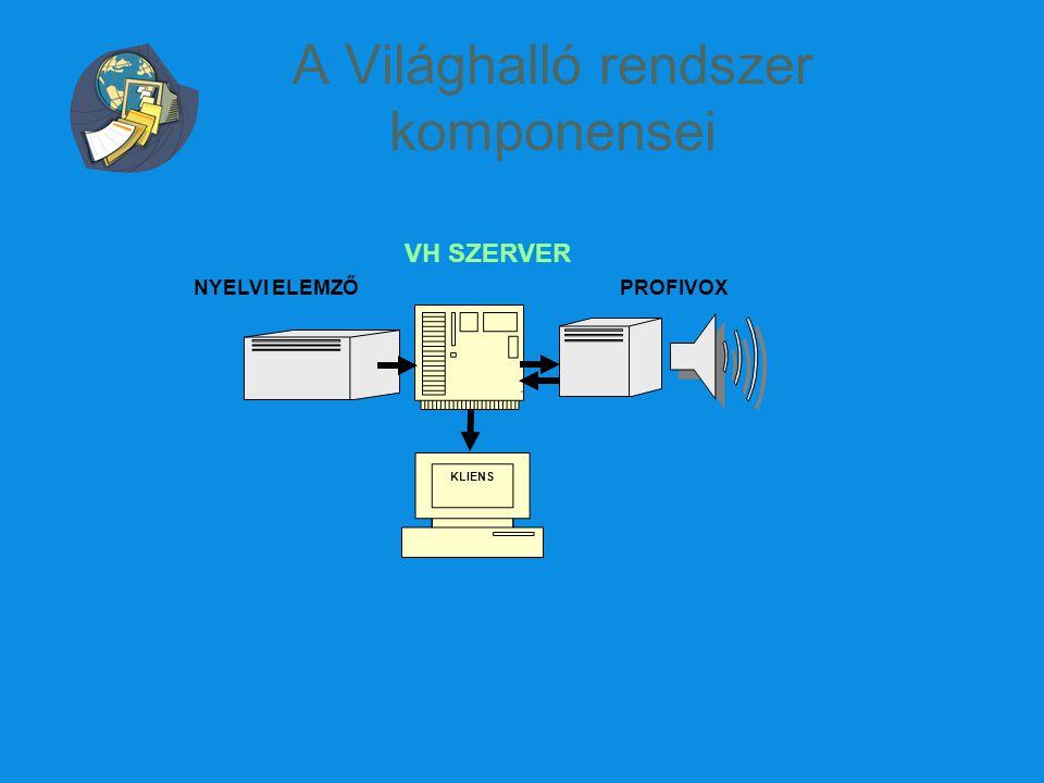 A Világhalló rendszer komponensei VH SZERVER KLIENS PROFIVOXNYELVI ELEMZŐ
