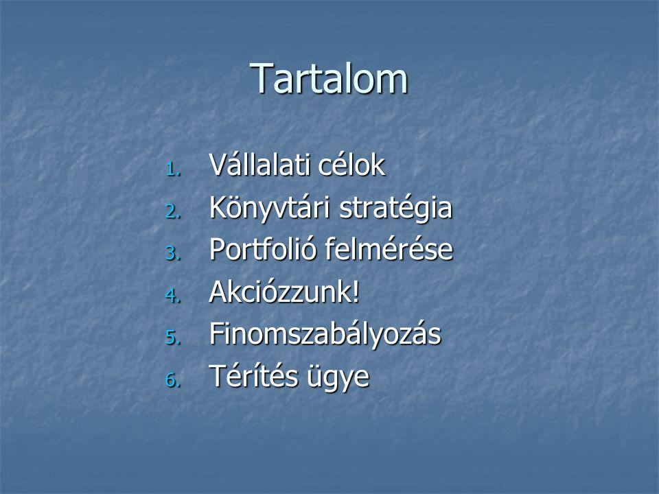 Tartalom 1. Vállalati célok 2. Könyvtári stratégia 3. Portfolió felmérése 4. Akciózzunk! 5. Finomszabályozás 6. Térítés ügye