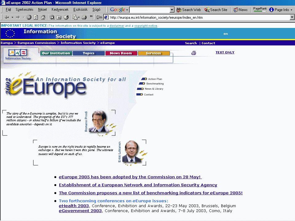 Kezdeti lépések 1999. dec. eEurope 2002 akcióterv -