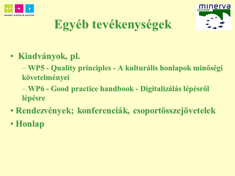 Egyéb tevékenységek Kiadványok, pl.