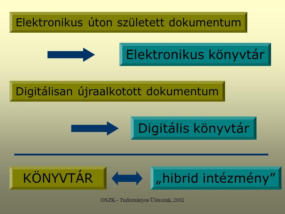 OSZK - Tudományos Ülésszak, 2002 Megmarad az anyagyűjtemény identitása helyileg, fizikailag meghatározott gyűjteményegységekre nyit kaput lokális gyűjtemények (re)prezentációja, azok digitalizálásából születik példa: HisTORycity Digitális könyvtár